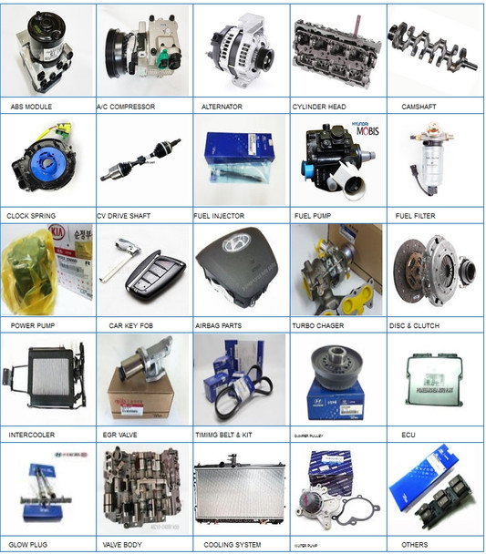 ALL KINDS OF AUTO PARTS INQUIRY