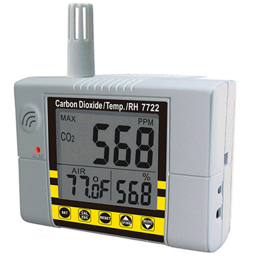 CO2 Monitor with Relay