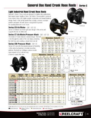 CU8050LN – 1/2 in. x 50 ft. Light Duty Hand Crank Hose Reel
