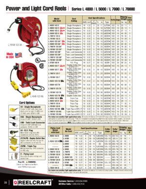 L 4545 123 9 – 12/3 45 ft. Triple Outlet Power Cord Reel