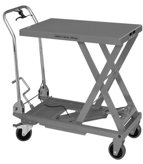 JET 140777 SLT-660F, Scissor Lift Table With Folding Handle