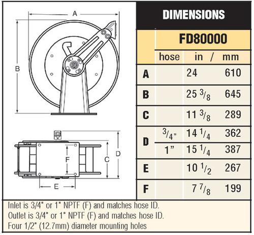 FD84000-OLP