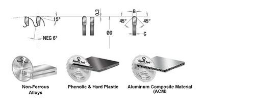 "Amana 514108 Carbide Tipped Aluminum and Non-Ferrous Metals 14"" D x 108T TCG, -6 Deg, 1"""