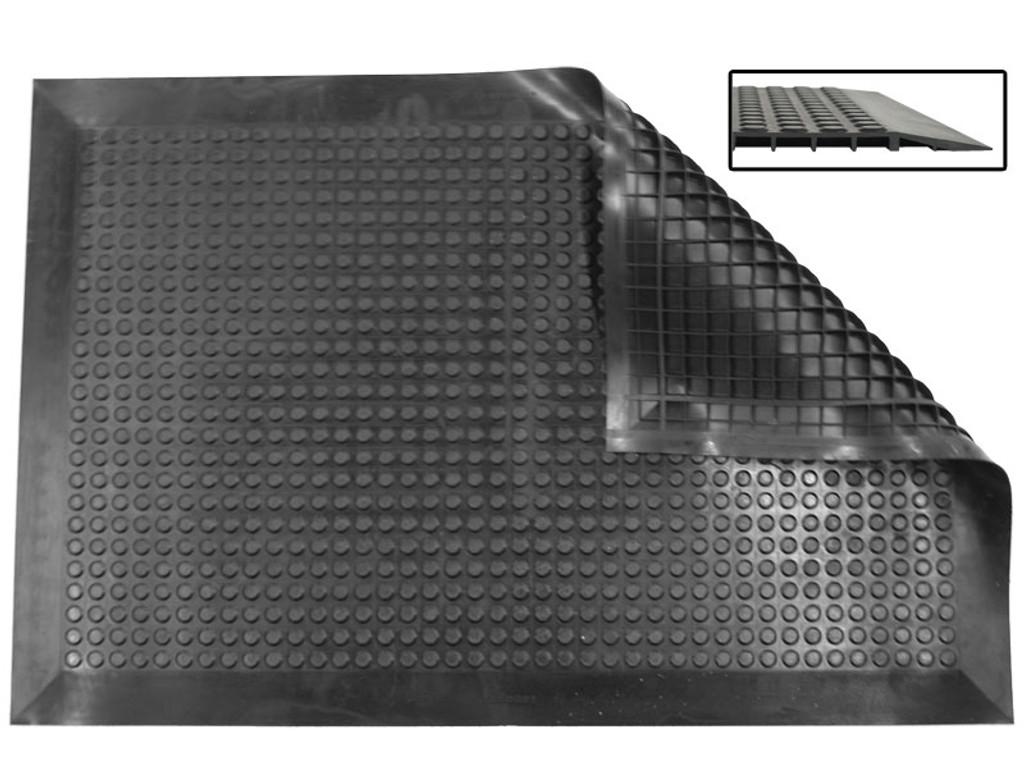 Ergomat AFS Complete Smooth Ergonomic Matting - Polyurethane (SX)
