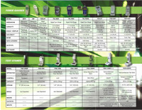 Nidec Shimpo force gauges selection