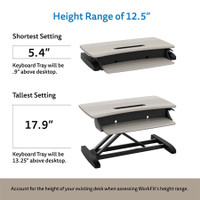 WorkFit-Z Sit-Stand Desktop Workstation Height Range