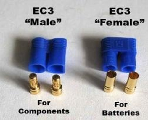 EC3 Connector 1pair