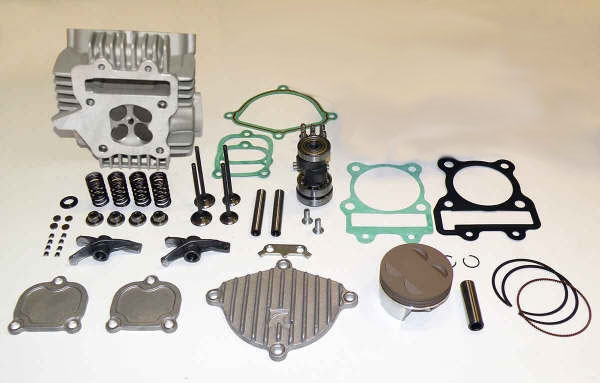 Pit Bike Refurbish Kits