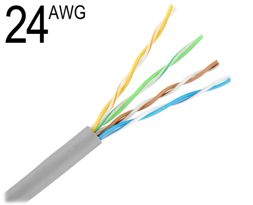 Excellent Cat5E 24 Awg Unshielded Stranded Tinned Copper Wiring Cloud Hisonuggs Outletorg