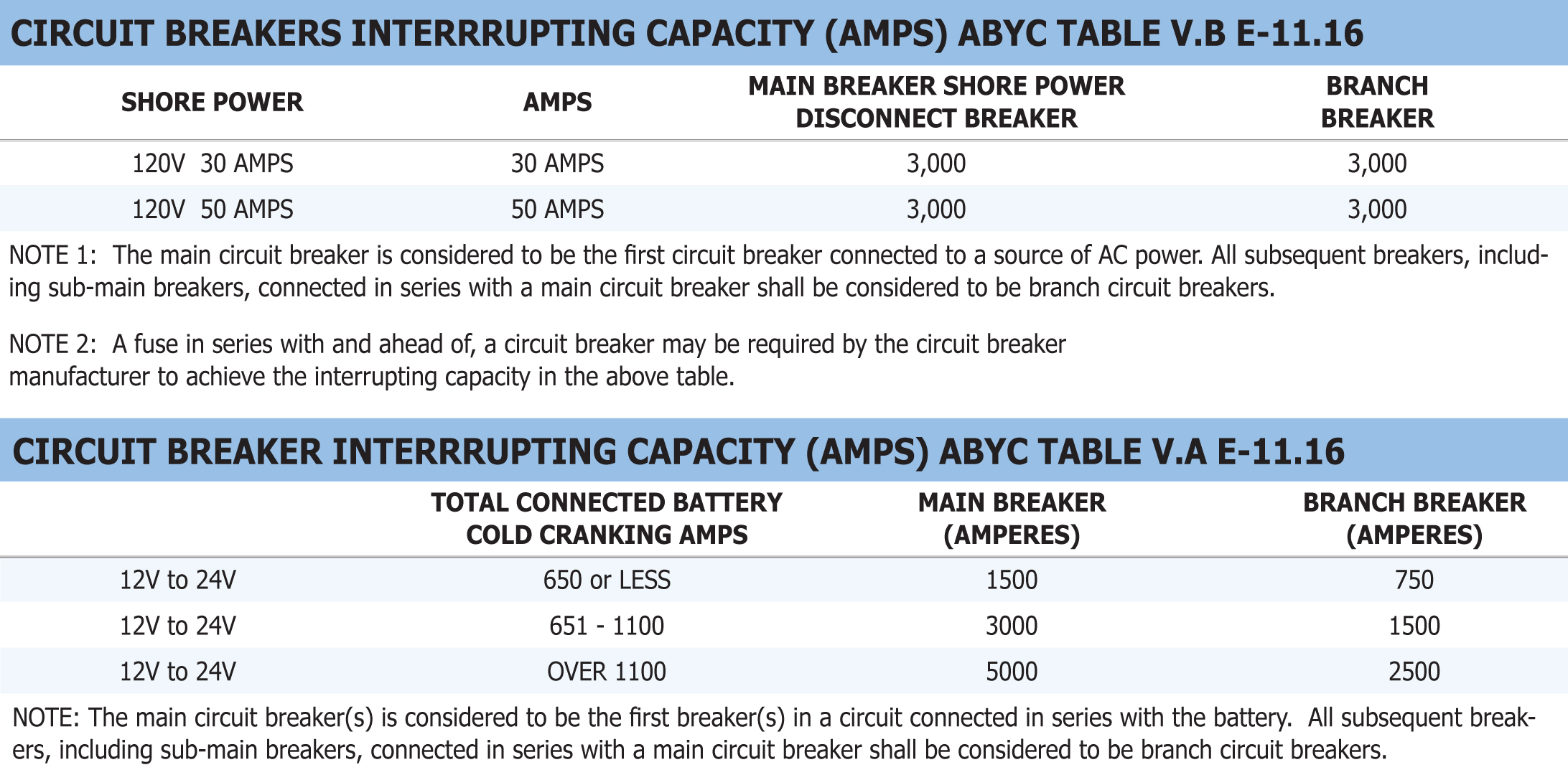 circuit-breakers-table.jpg