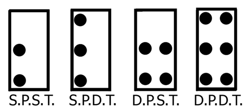pole-switches.jpg