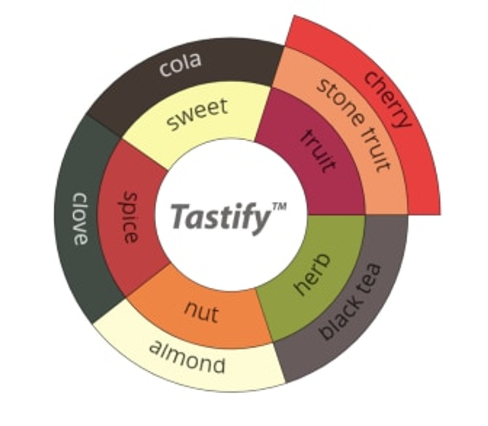 Medium Roast Honey Coffee Tasting notes: creamy