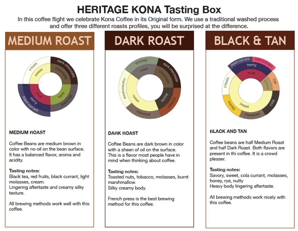 Heritage Kona