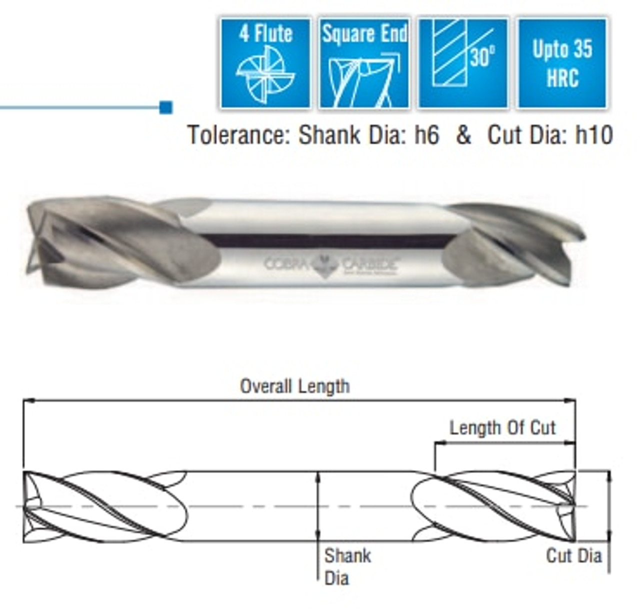 4 Flute,1//4 Dia. Tialn-Coated Solid Carbide Square End Mill