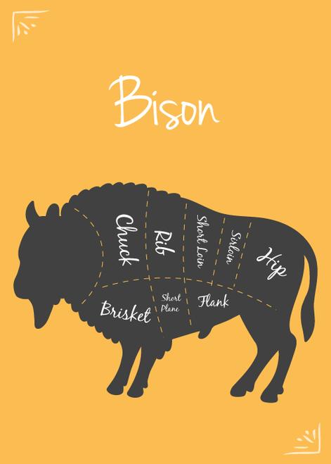 Regeneratively Raised Grass-Finished US Bison Sirloin Steak, 8 oz portions