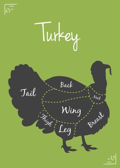 Diestel Turkey Ground Bone/Offal Pet Blend, 5-lb chubs