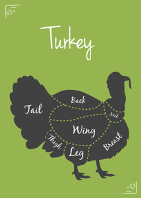 SFRAW Turkey Grind, 20x1-lb case