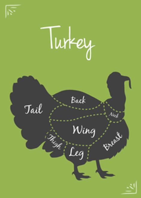 SFRAW Turkey Grind, 10x2-lb case