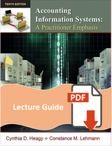 Lecture Guide for Accounting Information Systems