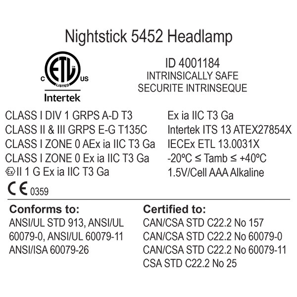 Intrinsically Safe Dual-Function Headlamp
