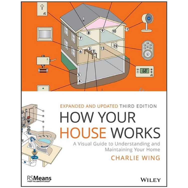 How Your House Works - ISBN#9781119467618