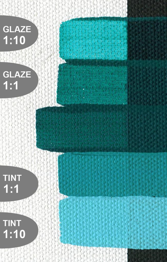 SoFlat Turquoise