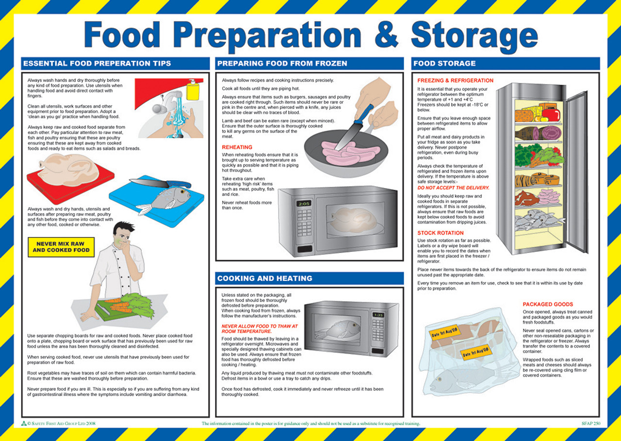 Food Preperation Poster