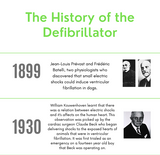 Defibrillators - A Factual History Of This Incredible Device