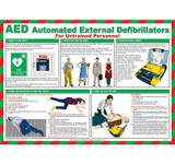When should a defibrillator be used and when not?