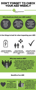 How often should a defibrillator (AED) be checked?