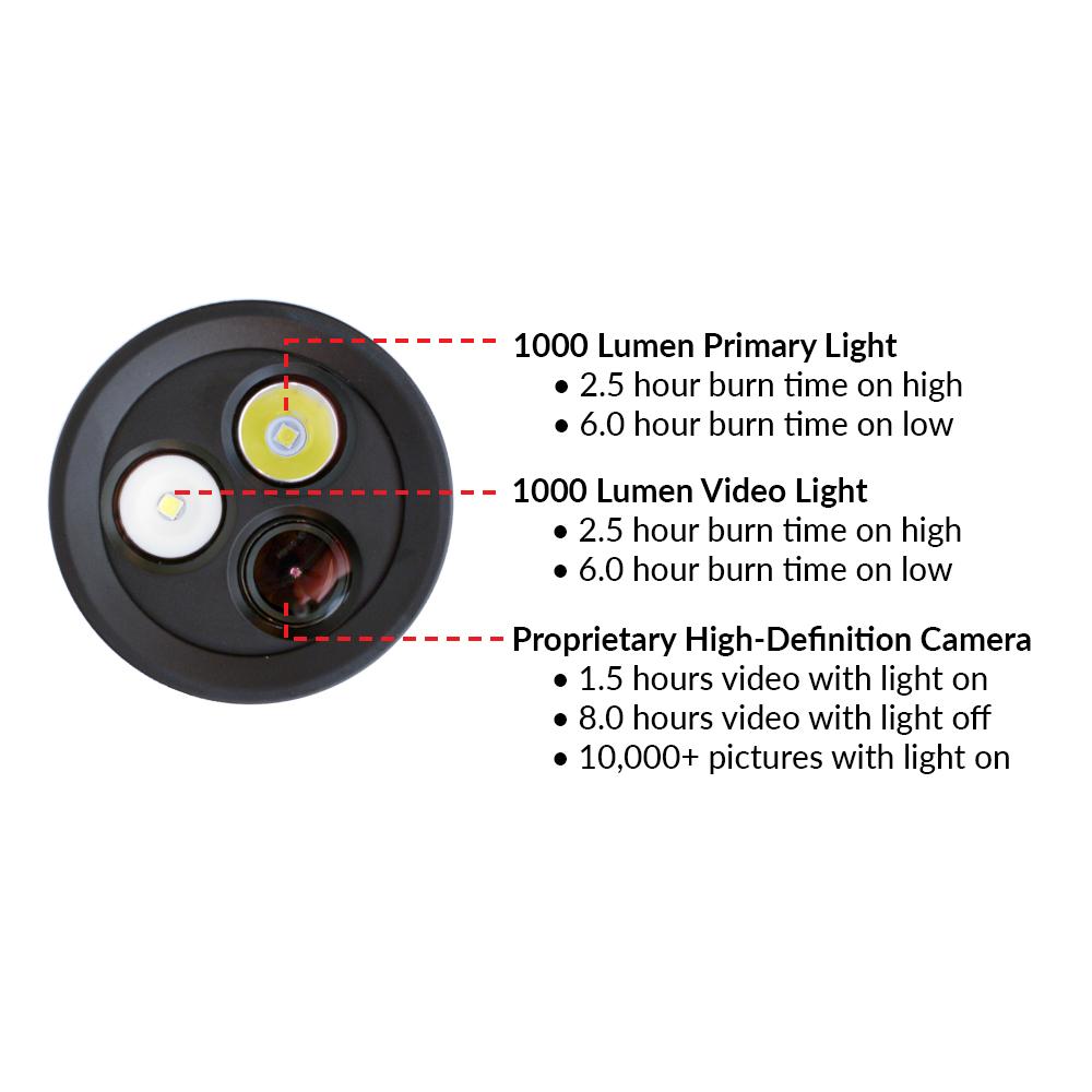 Tovatec MERA Dive Light & Built in Camera Lens Infographic