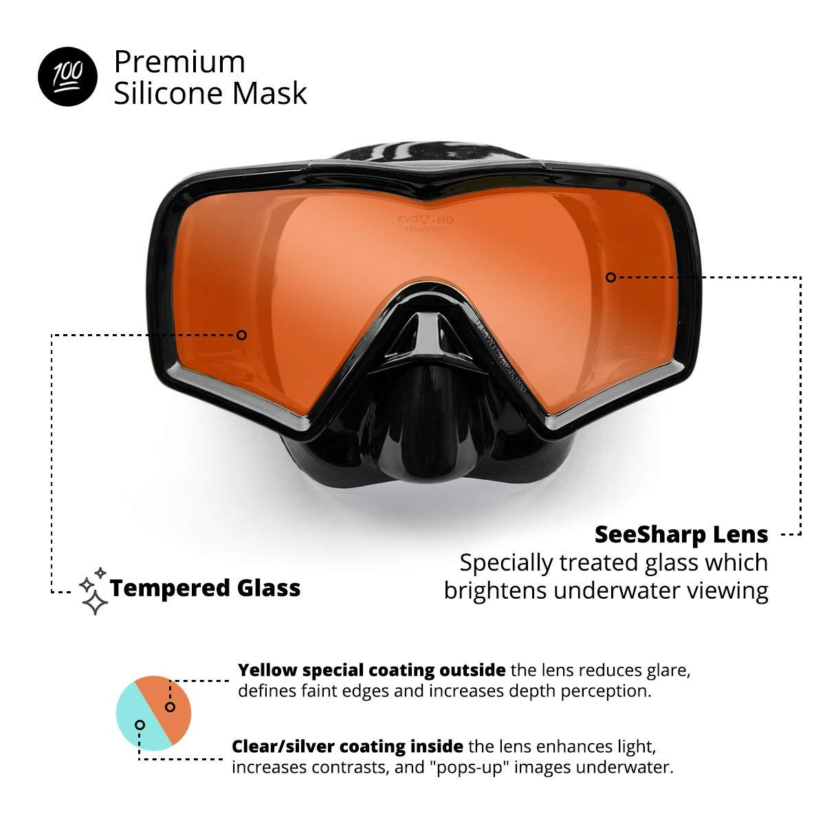 EVO Hi Definition Snorkel Combo - Single Lens Mask Infographic