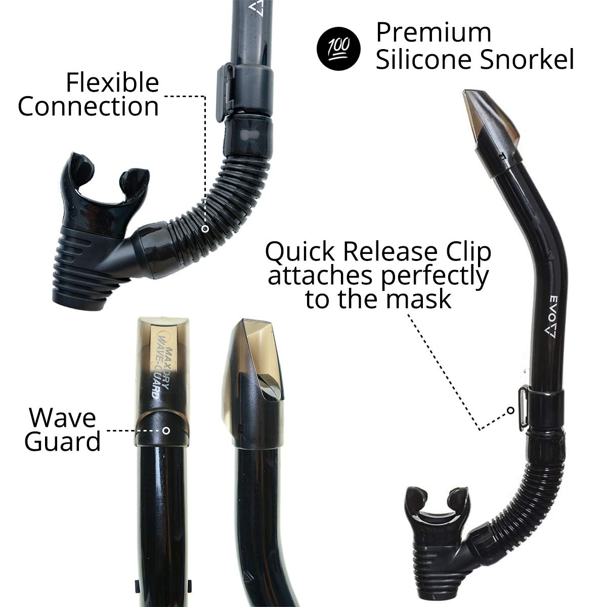 EVO Hi Definition Snorkel Combo - Single Lens Snorkel Infographic