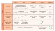 Japan Update May 2020