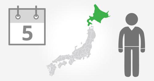 Hokkaido Pass - 5 Days - Adult