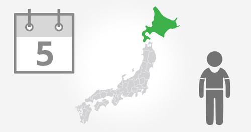 Hokkaido Pass - 5 Days - Child