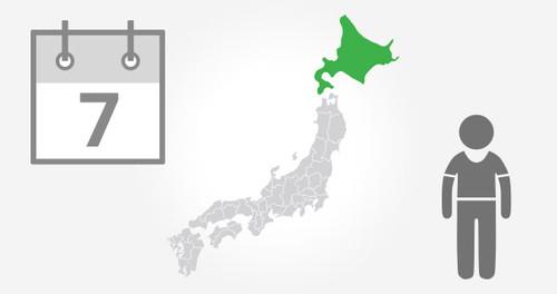 Hokkaido Pass - 7 Days - Child