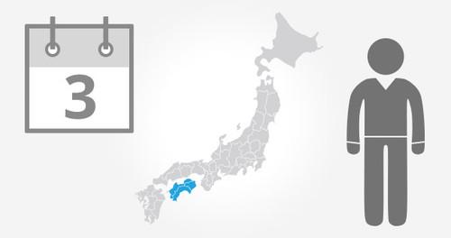 All Shikoku Rail Pass - 3 Days - Adult