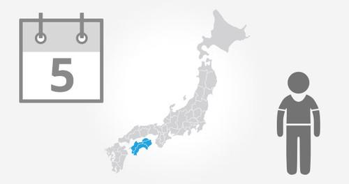 All Shikoku Rail Pass - 5 Days - Child