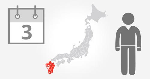 All Kyushu Rail Pass - 3 Days - Adult