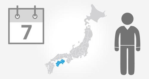 All Shikoku Rail Pass - 7 Days - Adult