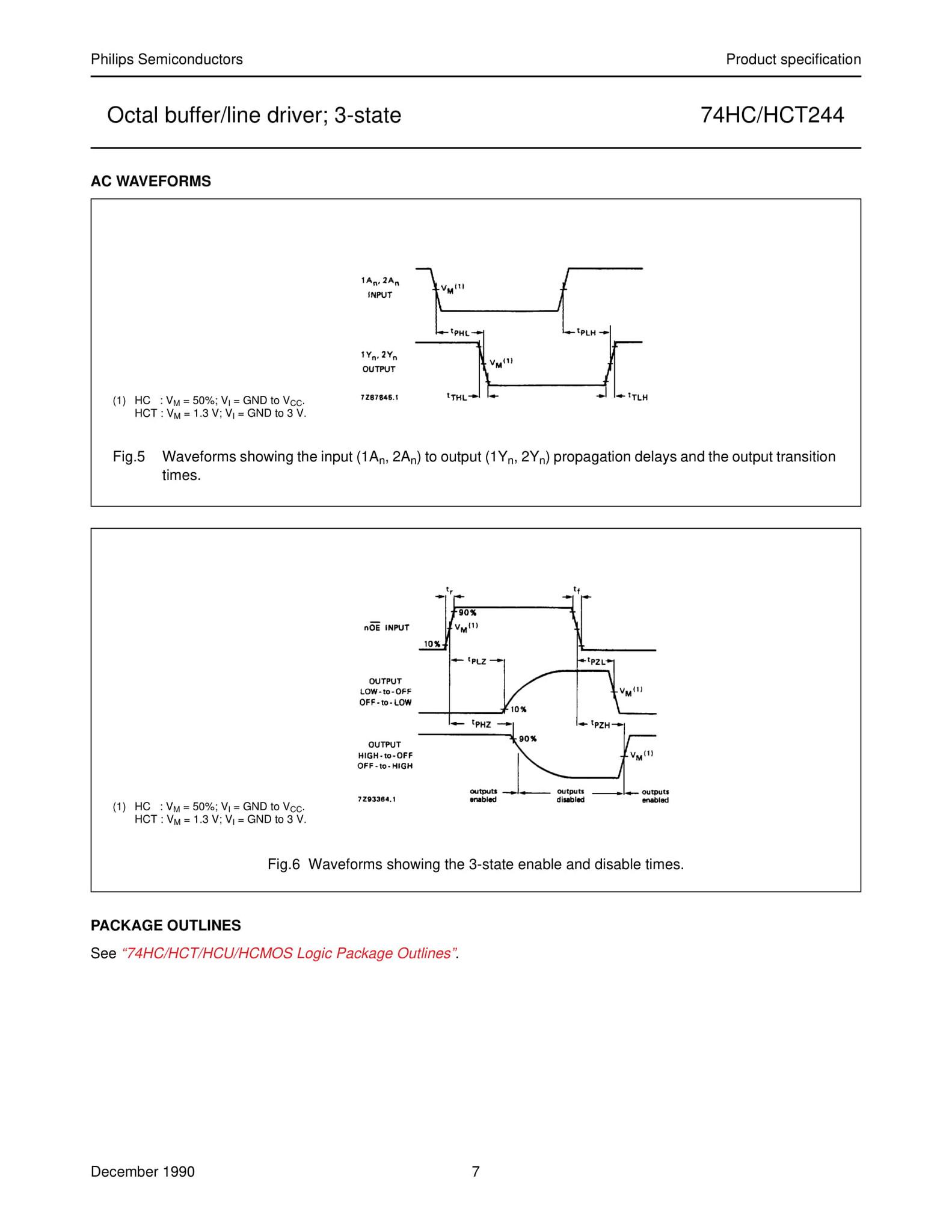 10 x SN74LVTH245APWR LXH245A SOP-20 3.3-V ABT OCTAL BUFFER//DRIVER