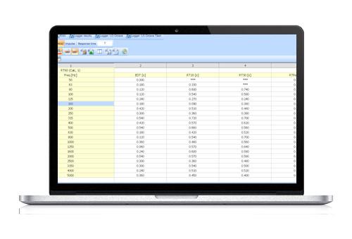 Reverberation Time Analysis (Rt60) Option, Svantek