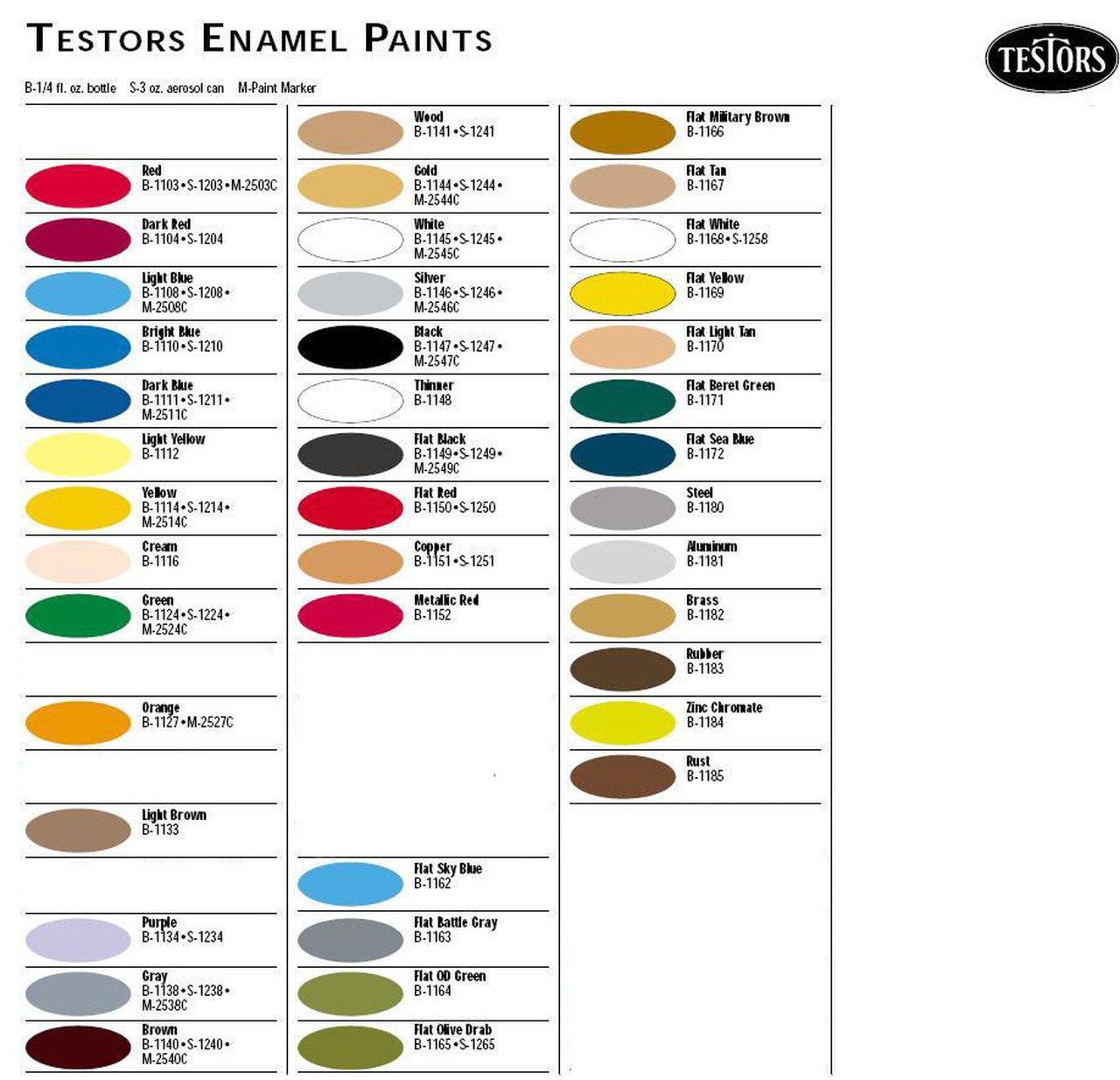Testors Enamel 1100 1500 Series Complete Deal 82 Colors