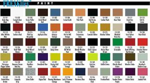 Modelflex Paint Railroad Colors 1oz Bottles Badger