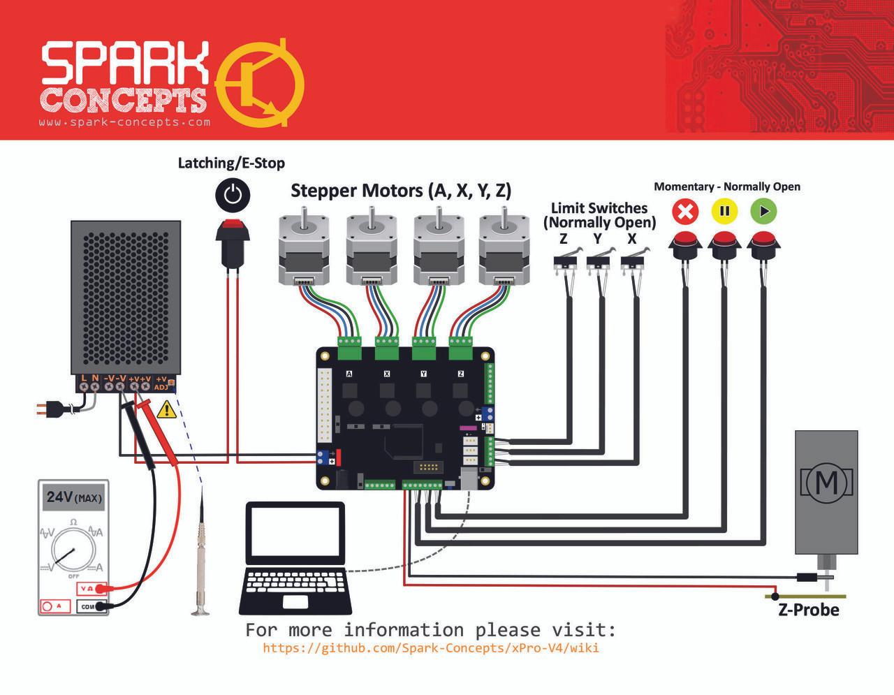 CNC xPRO V4 Controller