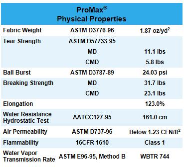 promax-details.jpg