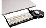 Global Keyboard Kondo III