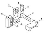 Global Zira Series Executive U-Shaped Workstation with Storage
