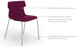 idesk tikal chair features